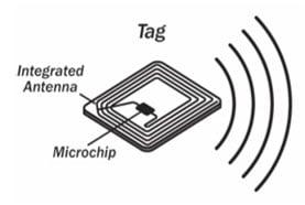 RFID Programming Made Simple and Cheap  Developercom