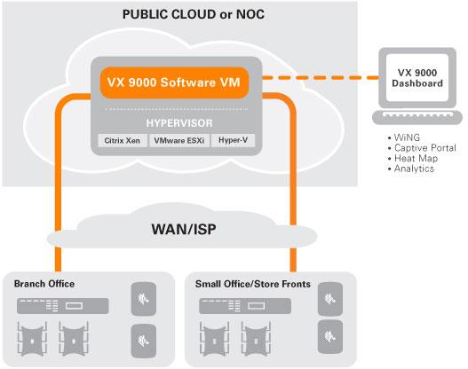 Motorola VX 9000E <<wireless_software-short>>