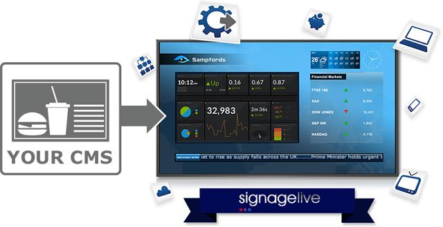 Signagelive Signagelive Digital Signage Software