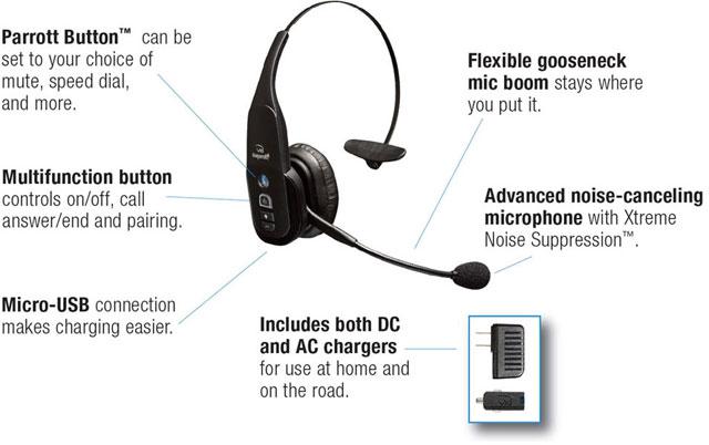 Ear Hook Kit VXI Corporation VXI-203657 BlueParrott Reveal Replacement Earbud