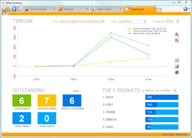 InFlow Inventory Software