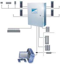Photo of Keyscan CA 4000 Access Control Unit