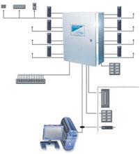 Photo of Keyscan CA 8000 Access Control Unit