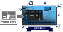 Photo of Signagelive Signagelive